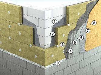 Инструкция по утеплению фасада минеральной ватой