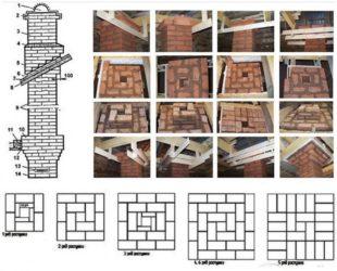 Как построить дымоход из кирпича?