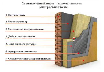 Технология утепления фасада минплитой