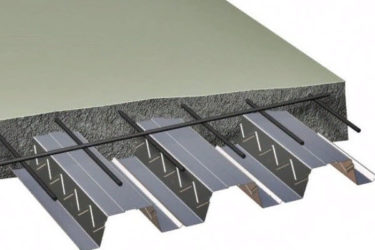 Профнастил бетон купить бетон м300 в курске